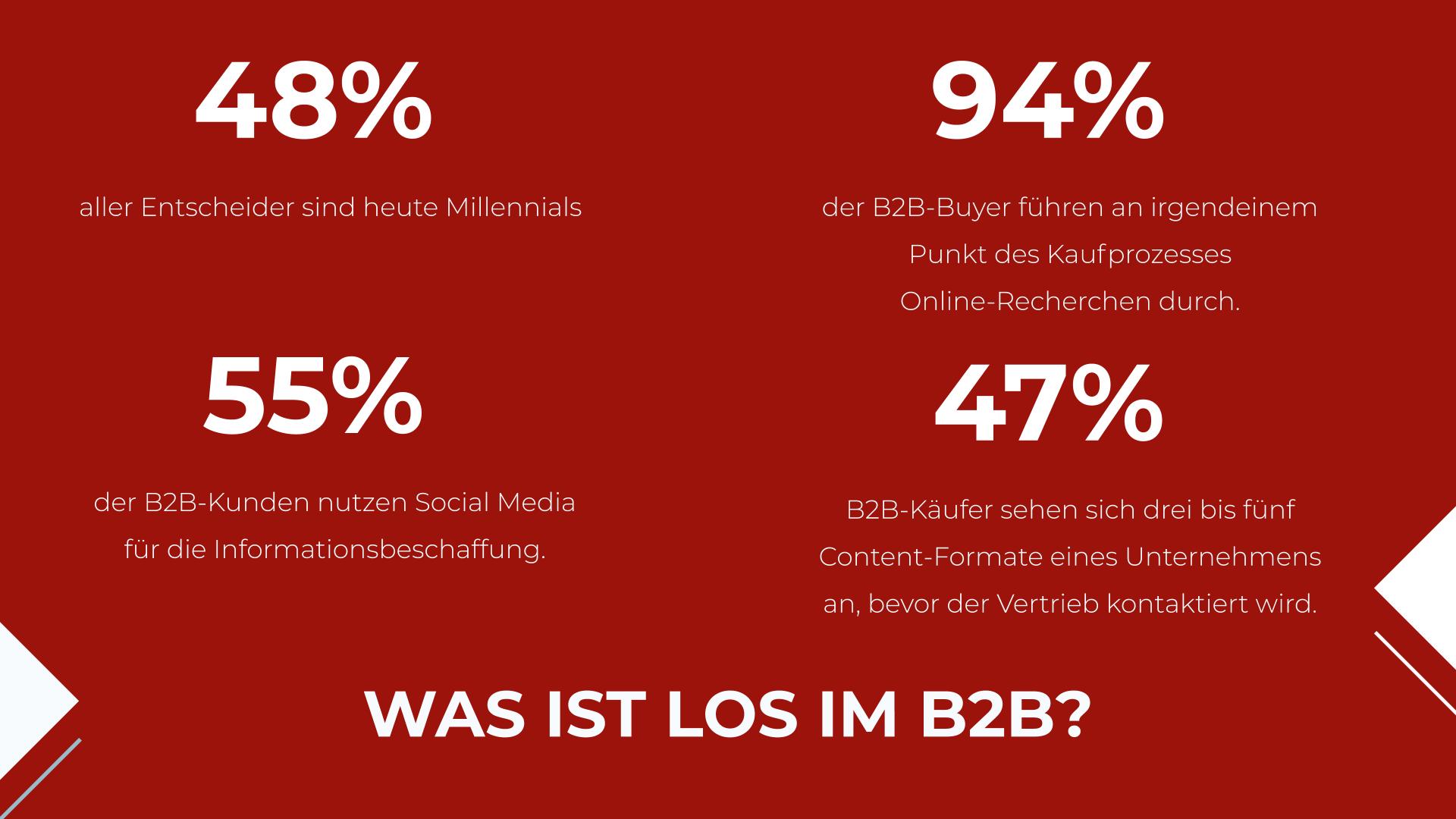 B2B Social Media Byebye Langweile - FINAL (3)