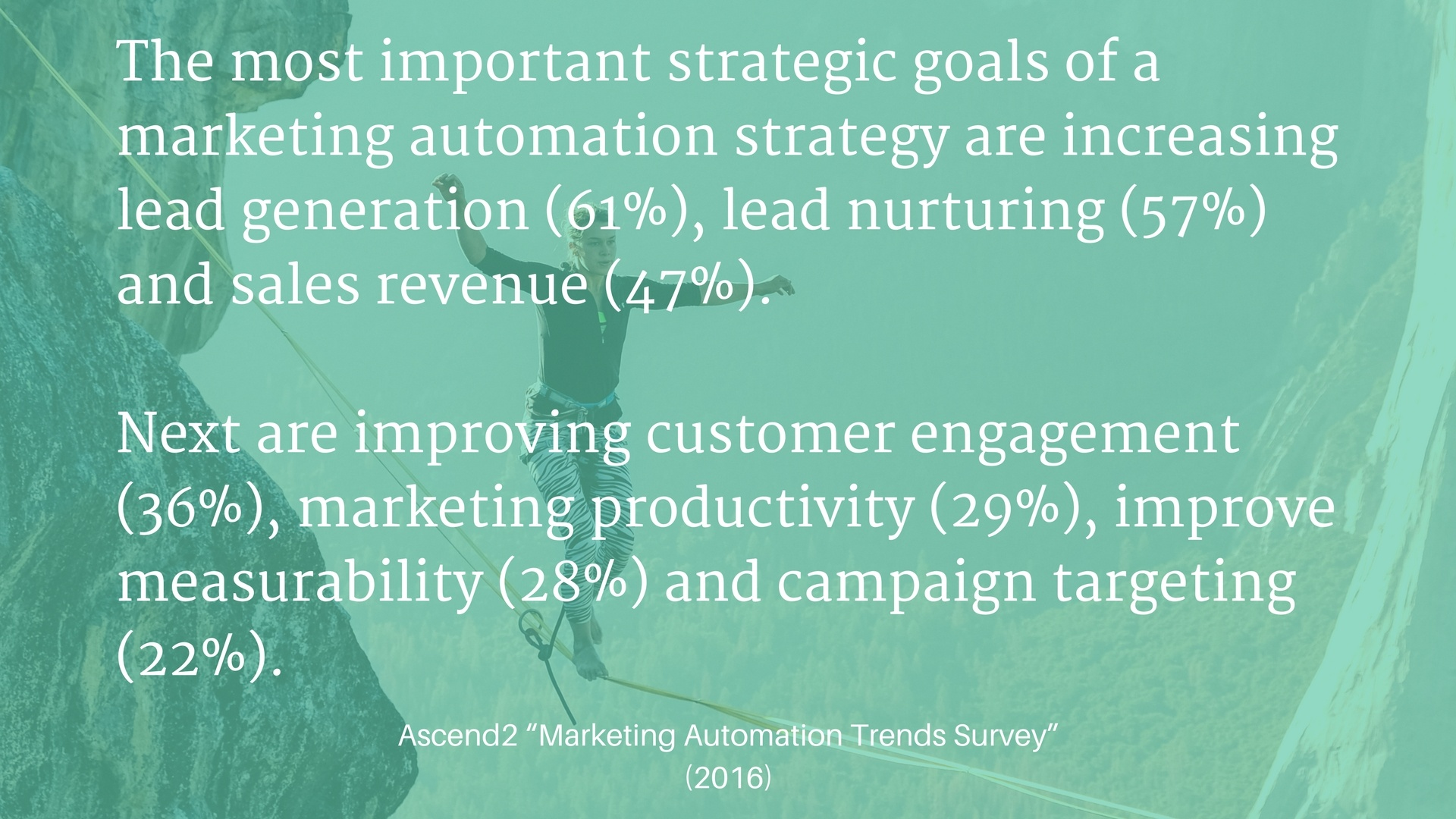 Goals_Content_Marketing_Automation.jpg