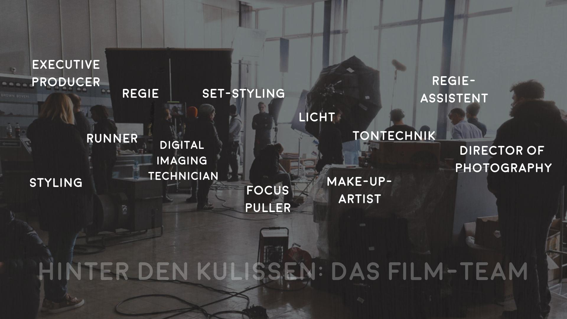 Rollen_am_Set_TV-Spot